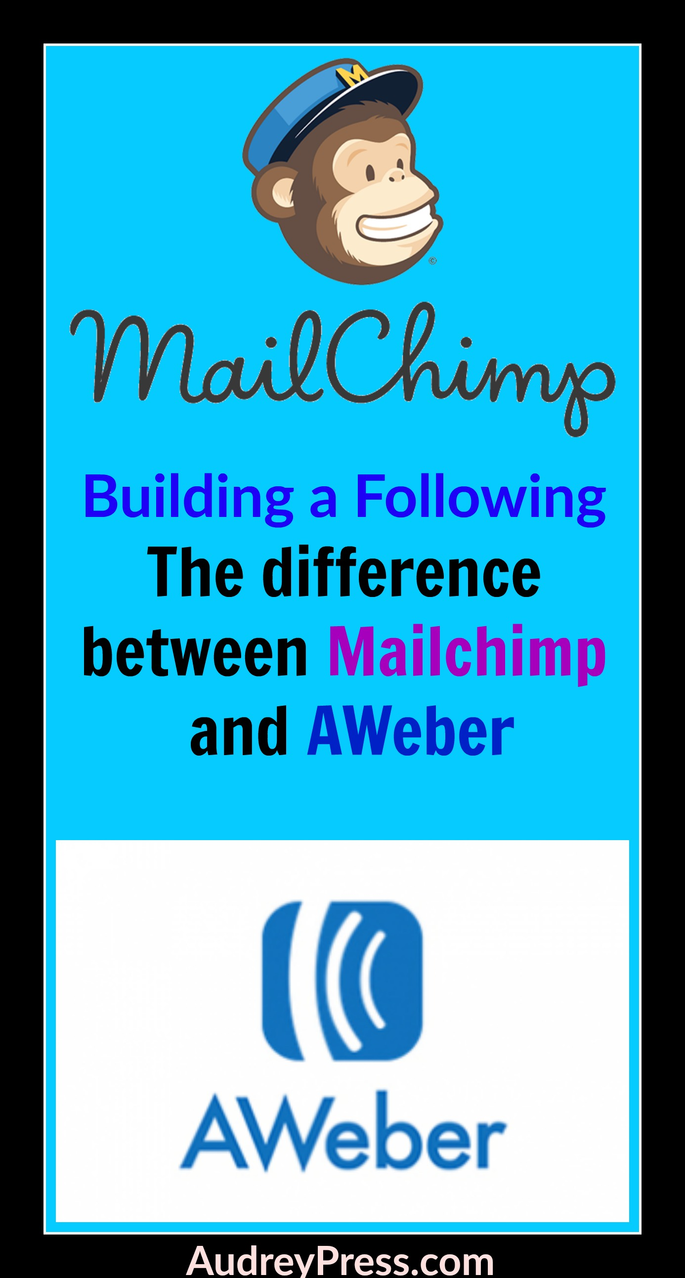 9 Easy Facts About Mailchimp Or Aweber Explained